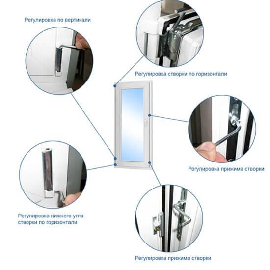Регулируем пластиковые окна сами