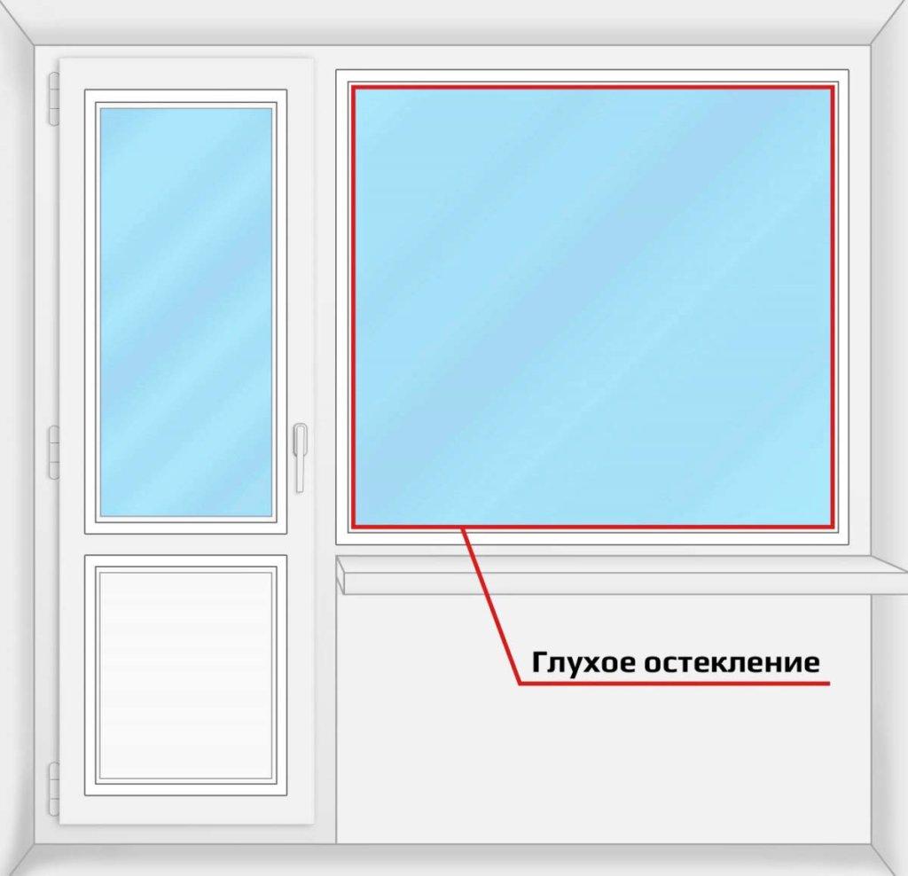 г-образный балконный блок с глухим окном